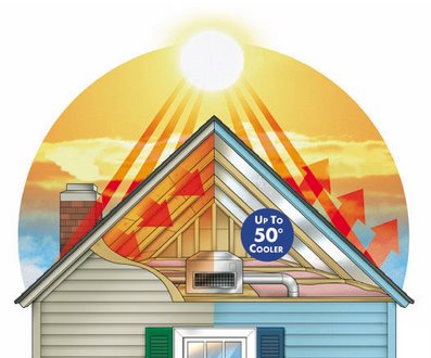 Radiant barriers can keep your home significantly cooler